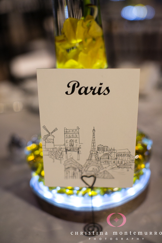 World Travel Theme Table Number Cards Etsy